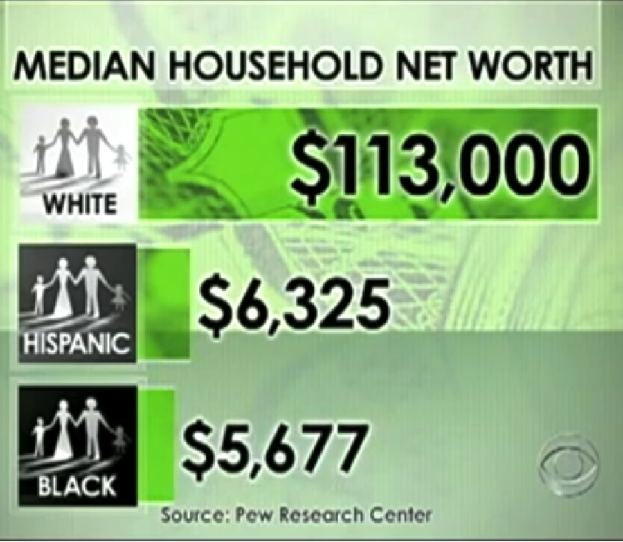 Source: CBS News