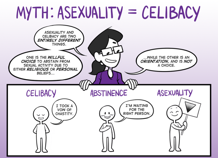Asexual misconceptions