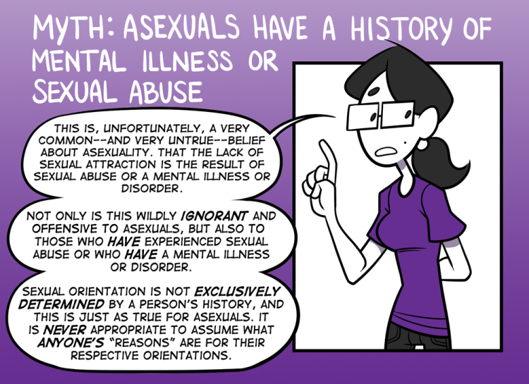 Asexual meaning for humans